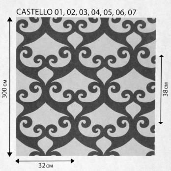 Раппорт ткани Castello
